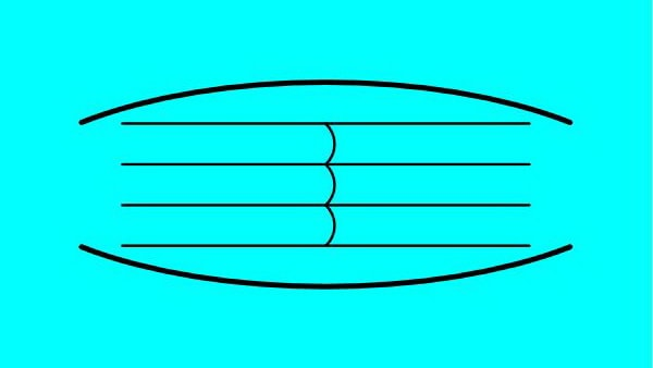 kiteboard channel_Multiple straight Concave
